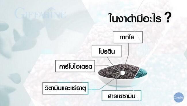 สารสำคัญในงาดำ, เซซามิน กิฟฟารีน